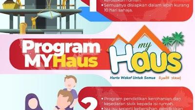Permohonan Program MYHaus 2020 Online (Semakan Status)