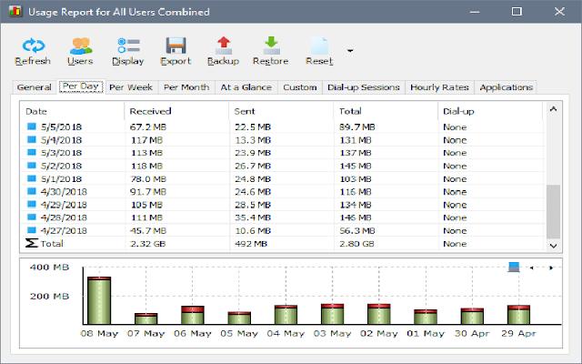 NetWorx 6.2.6 + Crack - Phần mềm kiểm soát băng thông internet