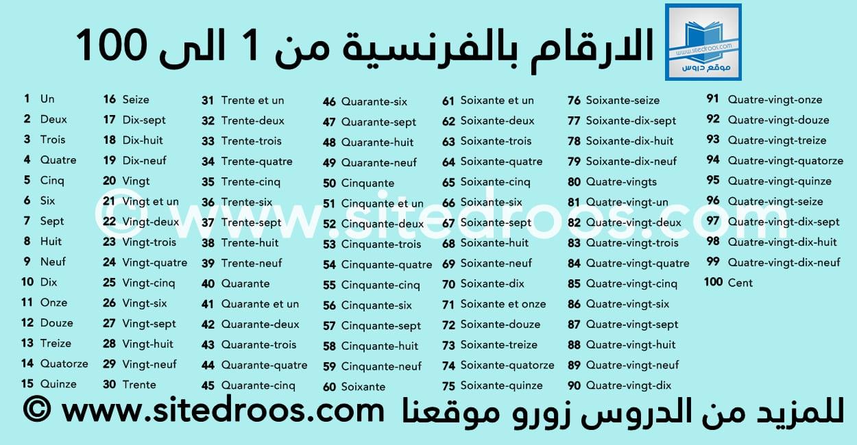 كتابة الارقام بالفرنسية من 1 الى 100