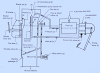 Solex Carburetor construction, working  and advantages