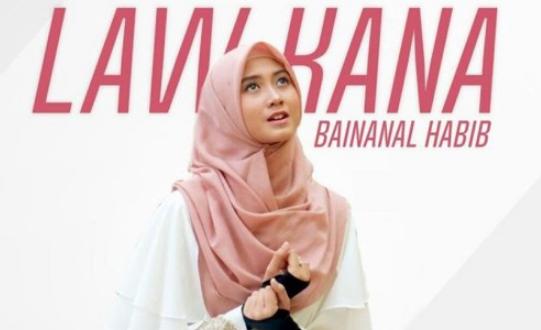 Teks Lirik Sholawat Laukana Bainanal Habib - Lengkap Arab Latin dan Artinya