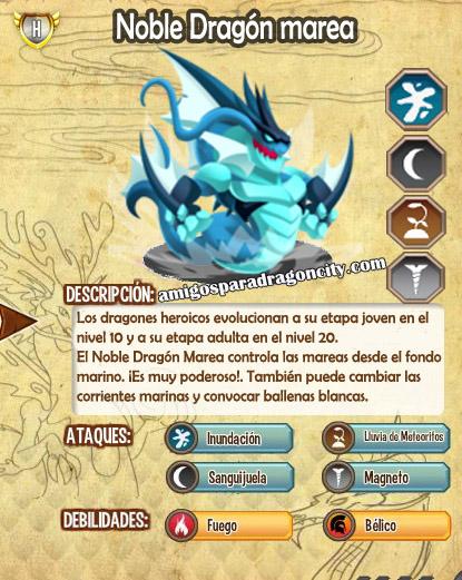 imagen de las caracteristicas del noble dragon marea