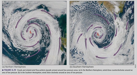 "Earth rotation and weather patterns in northern and southern hemisphere (Source: Ahrens & Henson,  ""Meteorology Today"")"