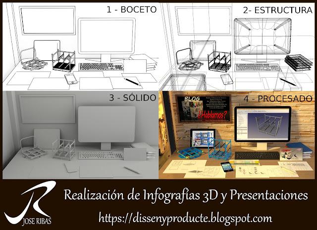 Proceso de renderización | Presentación. Blender