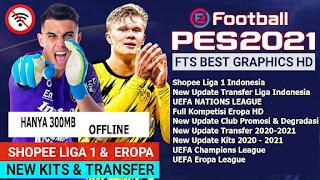 Download FTS Mod PES 2021 Shopee Liga 1 Indonesia & Full Eropa Update Terbaru