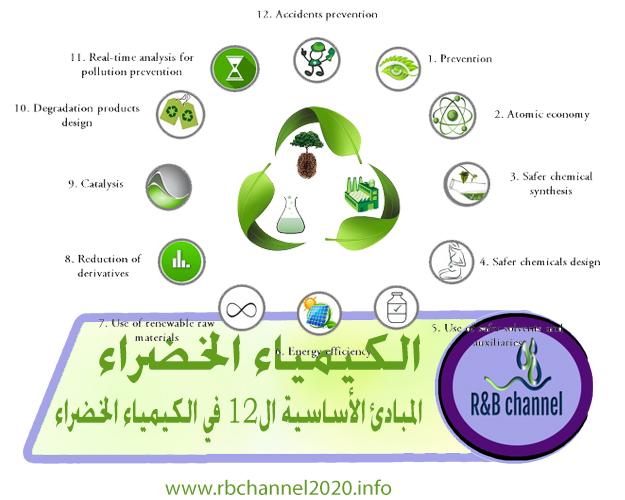 كيمياء خضراء | المبادئ الأساسية ال12 في الكيمياء الخضراء