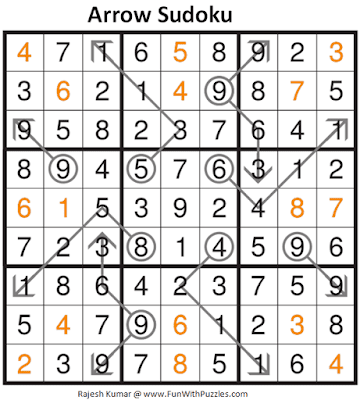 Answer of Arrow Sudoku Puzzle (Fun With Sudoku #294)