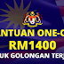 Bantuan One-Off NADMA RM1,400 Untuk Golongan Terjejas Pendapatan