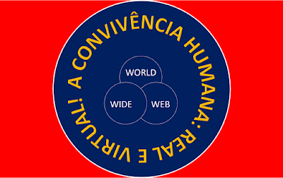 A convivência humana real e virtual na  world, wide e web.