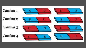 menentukan gaya tolak menolak pada dua kutub magnet