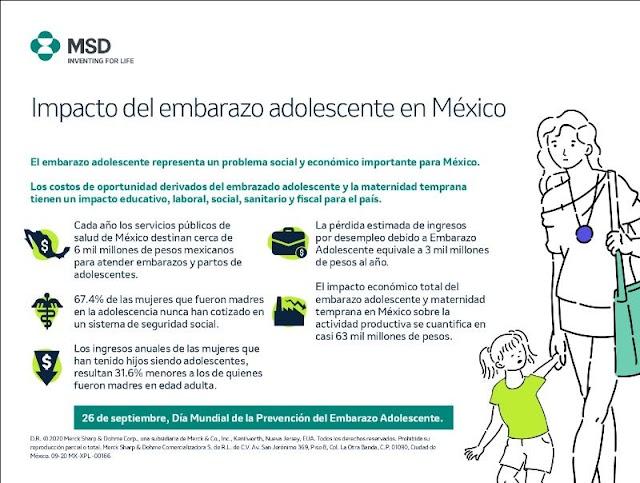Impacto del embarazo adolescente en México