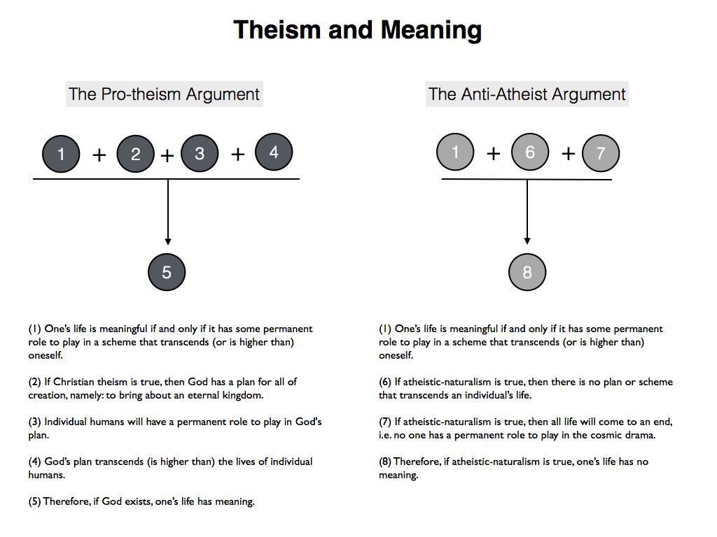 Philosophical Disquisitions: April 2012