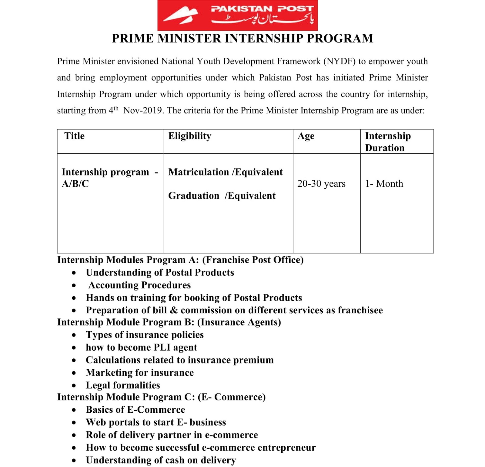 Pakistan Post 35000+ Internee | Pakistan Post jobs October 2019