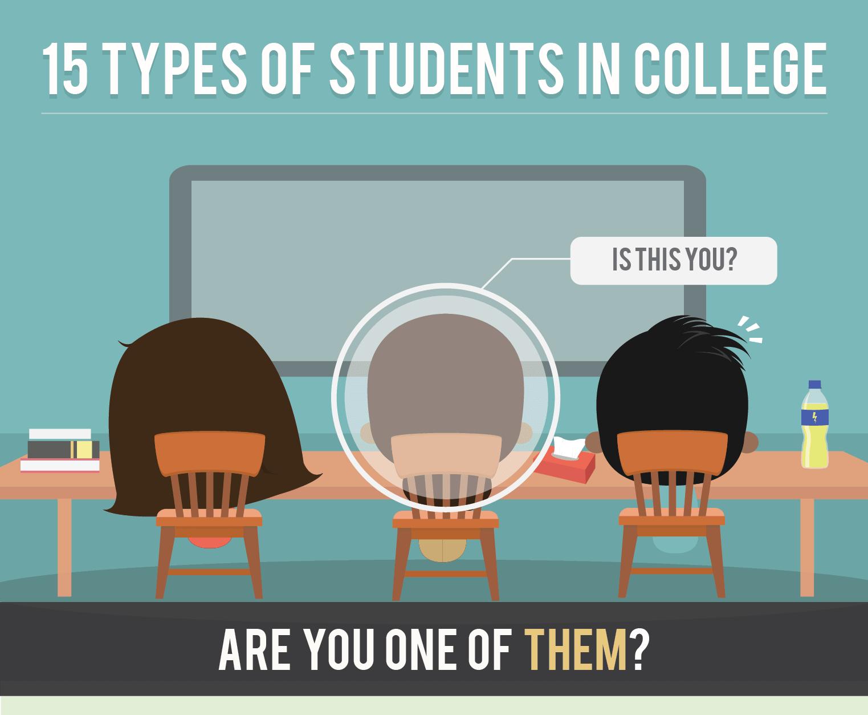 Jenis Kawan dan Student yang Korang Boleh Jumpa Waktu Study Kat Kolej
