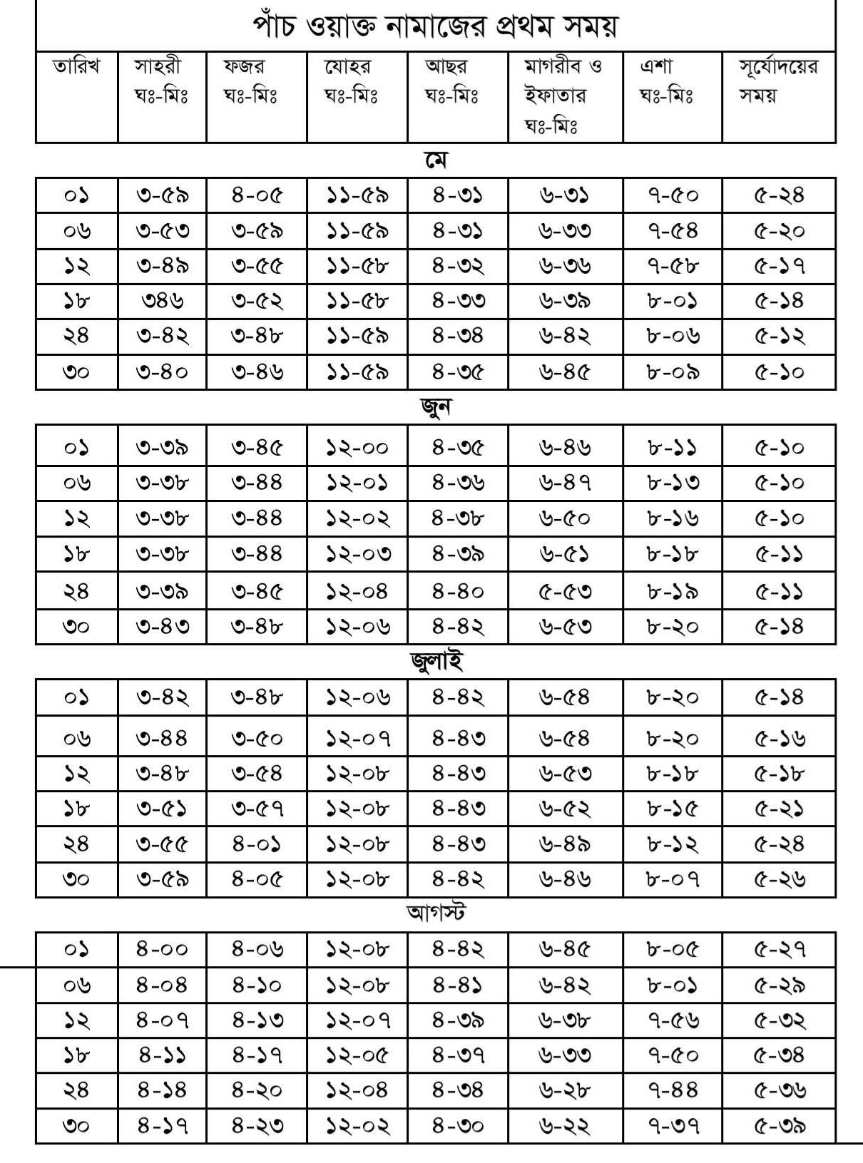 নামাজের চিরস্থায়ী সময়সূচী ২০২১ | নামাজের সময়সূচি ২০২১