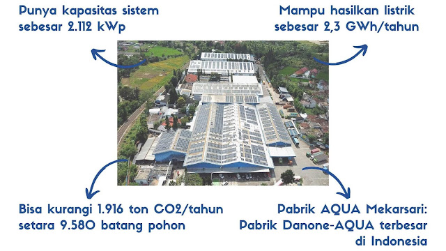 pembangkit-listrik-tenaga-surya-atap