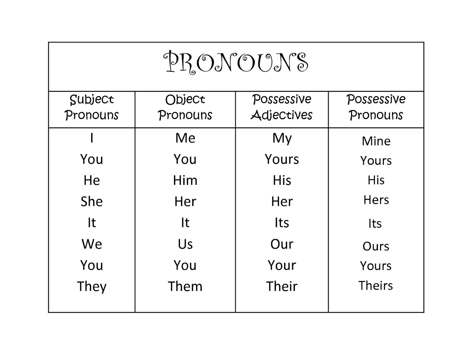 English pronoun