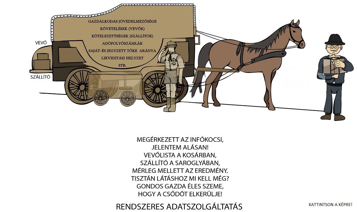 http://novreczkyesfiakft.blogspot.hu/p/tablazatok_6.html