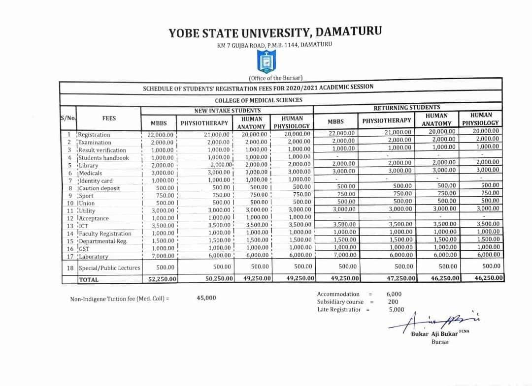 Yobe State University (YSU) School Fees Schedule 2020/2021
