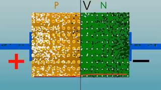 union p-n de diodos