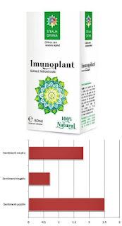 opinii forum imunoplant tinctura buna pentru imunitate