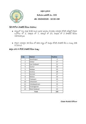 COVID - 19 - PRESS NOTE - MEDIA BULLETIN NO : 103 (TELUGU) - Dr. Araj Srikanth, STATE NODAL OFFICER , Dated: 05-04-2020 (10 PM