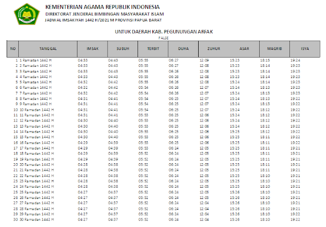 Jadwal Imsakiyah Ramadhan 1442 H Kabupaten Pegunungan Arfak, Provinsi Papua Barat