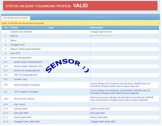 Cara Cek SKTP, SK Dirjen Sertifikasi, Info Guru, Info GTK melalui SIMPKB