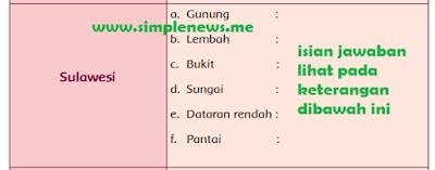 Bentang Alam Secara Umum Pulau Sulawesi www.simplenews.me