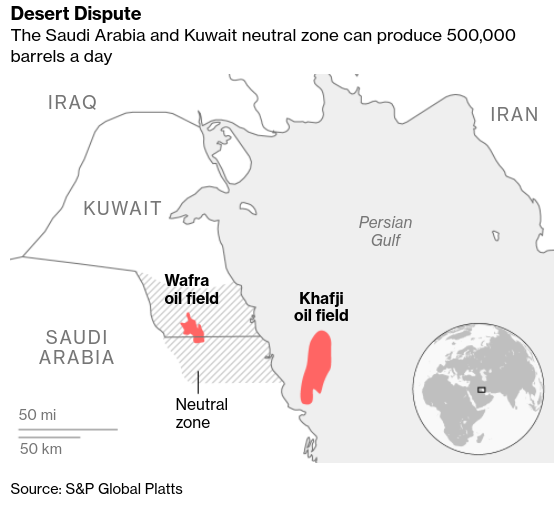 Saudis, #Kuwait Agree to Resume Oil Output at Shared Fields - Bloomberg
