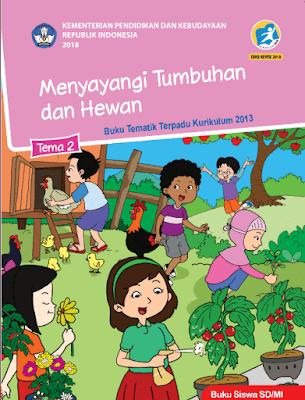 Kunci Jawaban Tematik Kelas 3 Tema 2 Menyayangi Tumbuhan dan Hewan www.simplenews.me