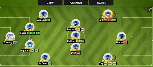 formasi terbaik top eleven
