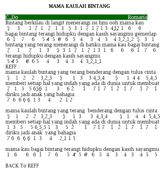 Not Angka Pianika Romaria Mama Kaulah Bintang Pianika Recorder Keyboard Suling Chord Piano