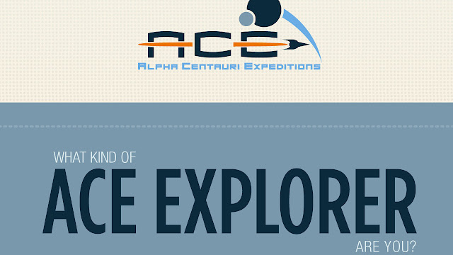 What Kind of A.C.E. Explorer Are You? #infographic