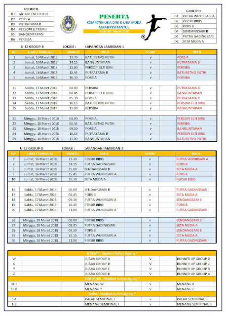 Jadwal dan Grup Liga Remaja Askab PSSI Bantul 2018
