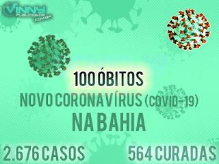 Bahia chega a 100 óbitos