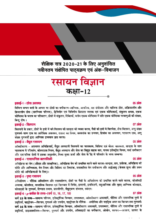 class 11 chemistry notes in hindi