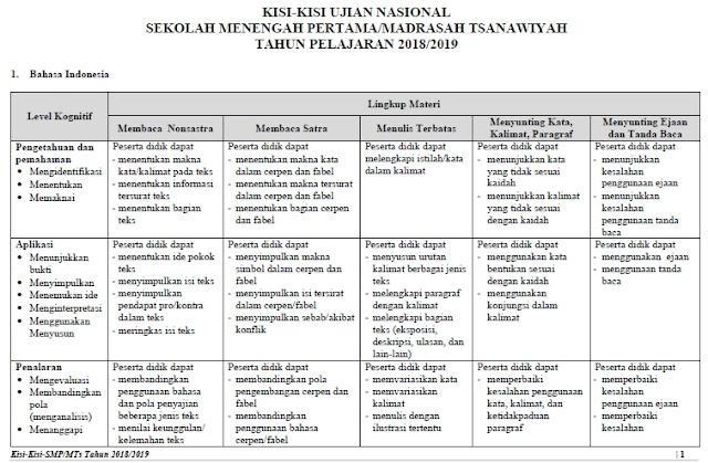 Kisi-Kisi UN SMP-MTs 2019 bahasa Indonesia