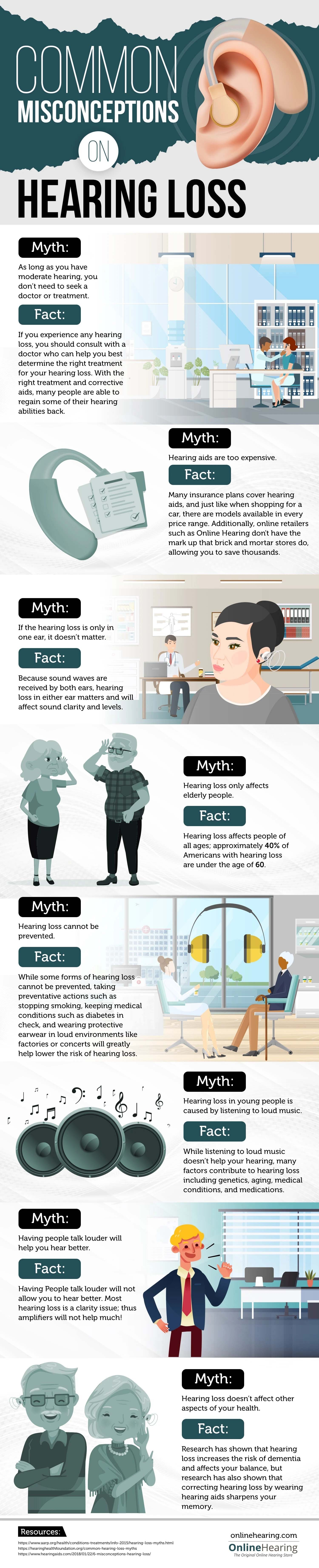 Common Misconceptions on Hearing Loss #infographic