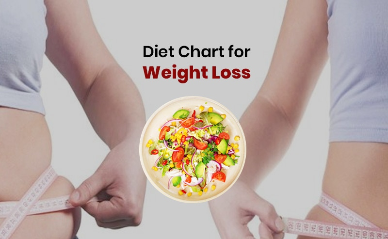 7 Days Diet Chart for Weight Loss in Hindi