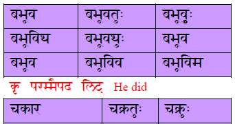 Learn Sanskrit And Read The Scriptures For Yourself