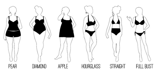 Rüyada Bikini Giymek Ne Anlama Gelir?