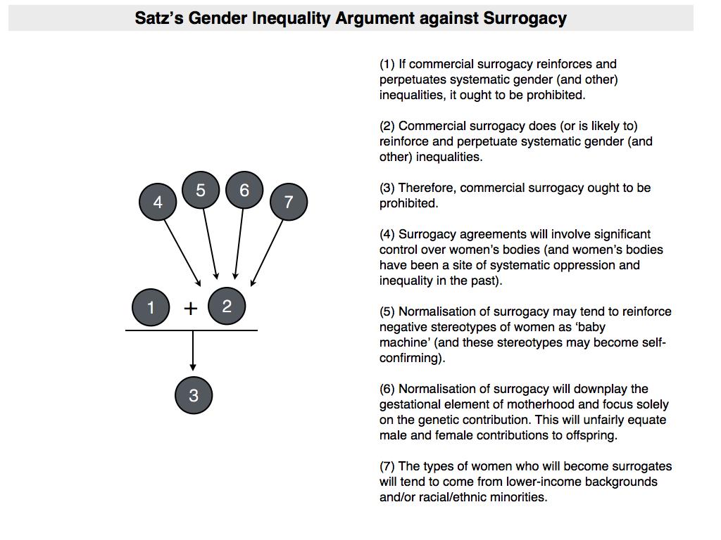 argumentative essay women inequality original content argumentative essay women inequality