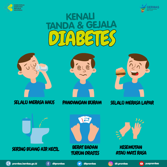 Kenali Diabetes Miletus Tipe 1 pada Anak