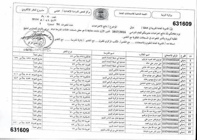 نتائج أعتراضات السادس الأعدادي لمحافظة ديالى - الدور الأول 2017/2016