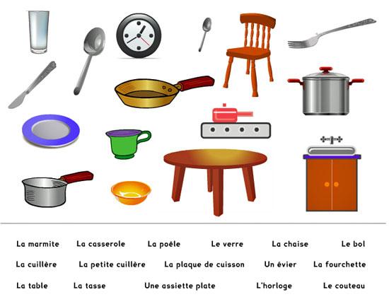 Akcesoria kuchenne - ćwiczenie 1 - Francuski przy kawie