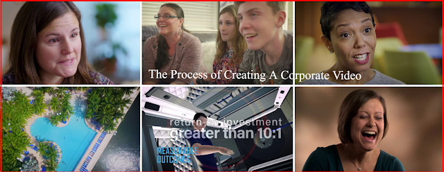 The Process of Creating A Corporate Video