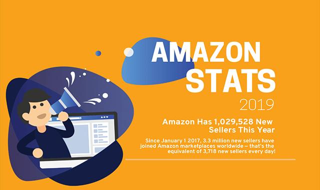 Amazon Stats 2019