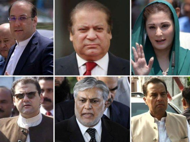 Sharif Family Decided to Going London and Money is Coming Back to Pakistan