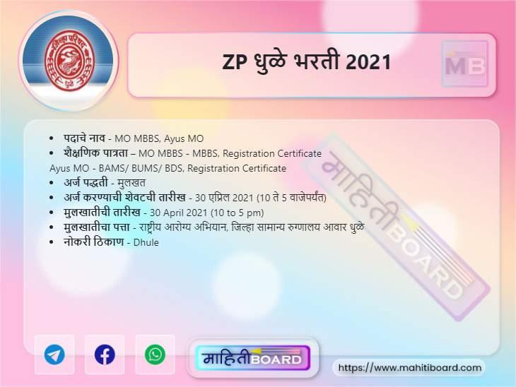 ZP Dhule Recruitment 2021